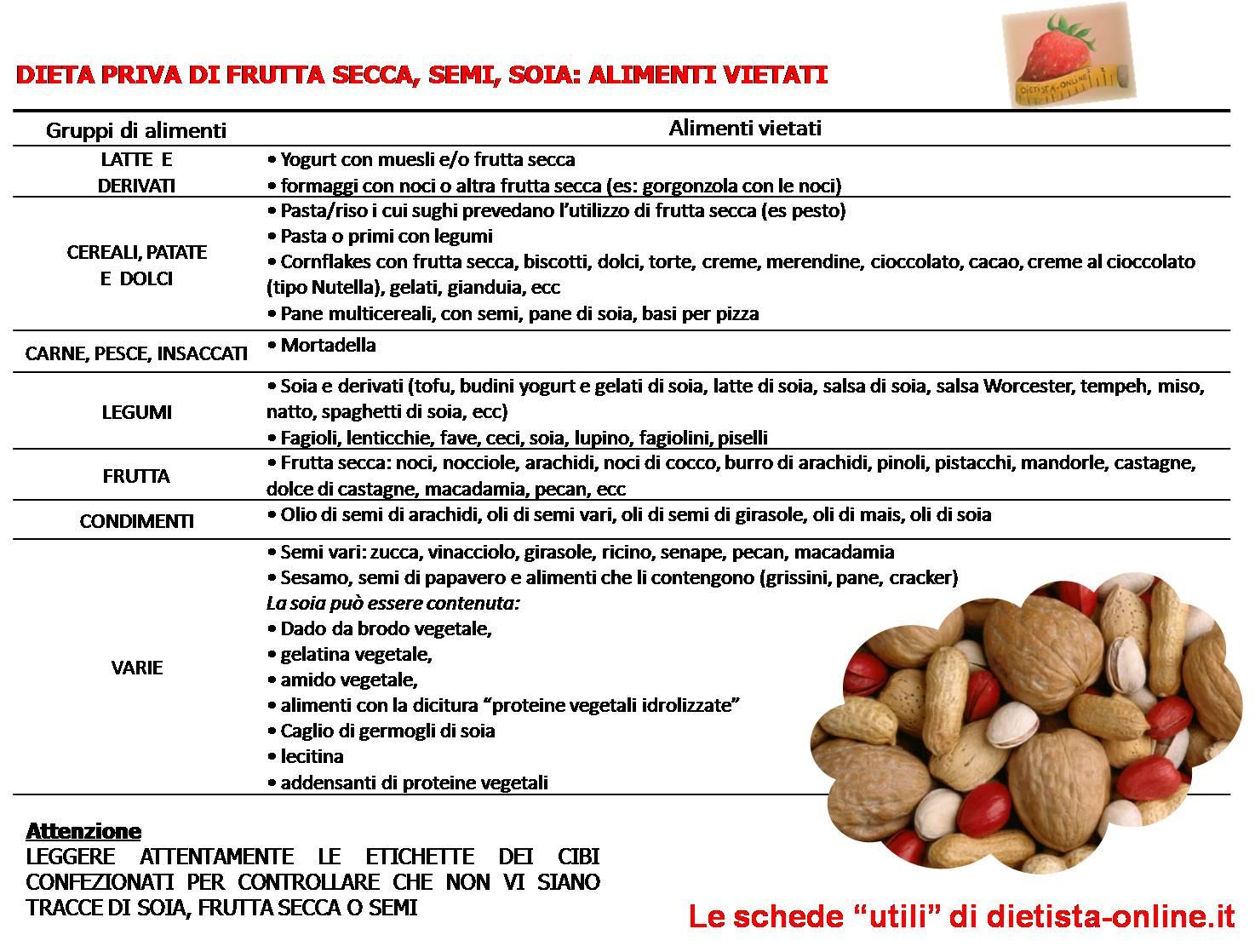 frutta-secca-scheda